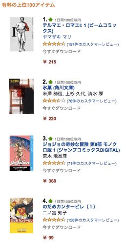 Amazon co jp ベストセラー Kindleストア の中で最も人気のある商品です