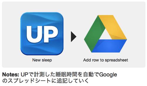 IFTTT  睡眠時間をスプレッドシートに by goryugo