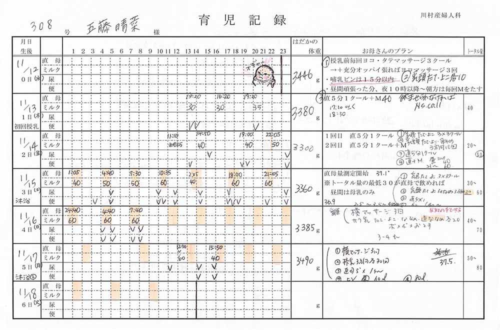 手書きの育児記録